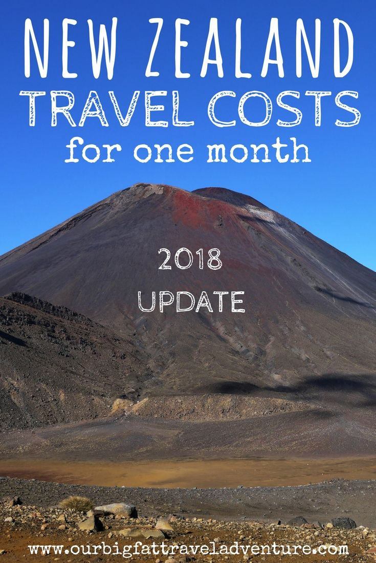 new zealand travel costs 2018 update, pinterest pin